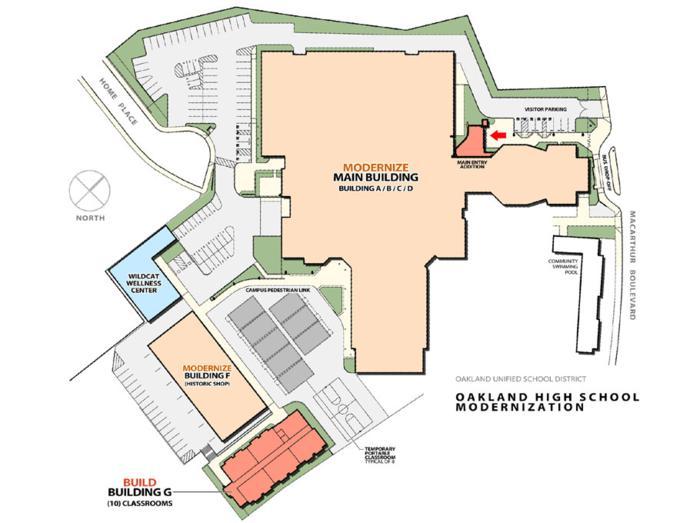 Oakland High School Modernization Lca Architects